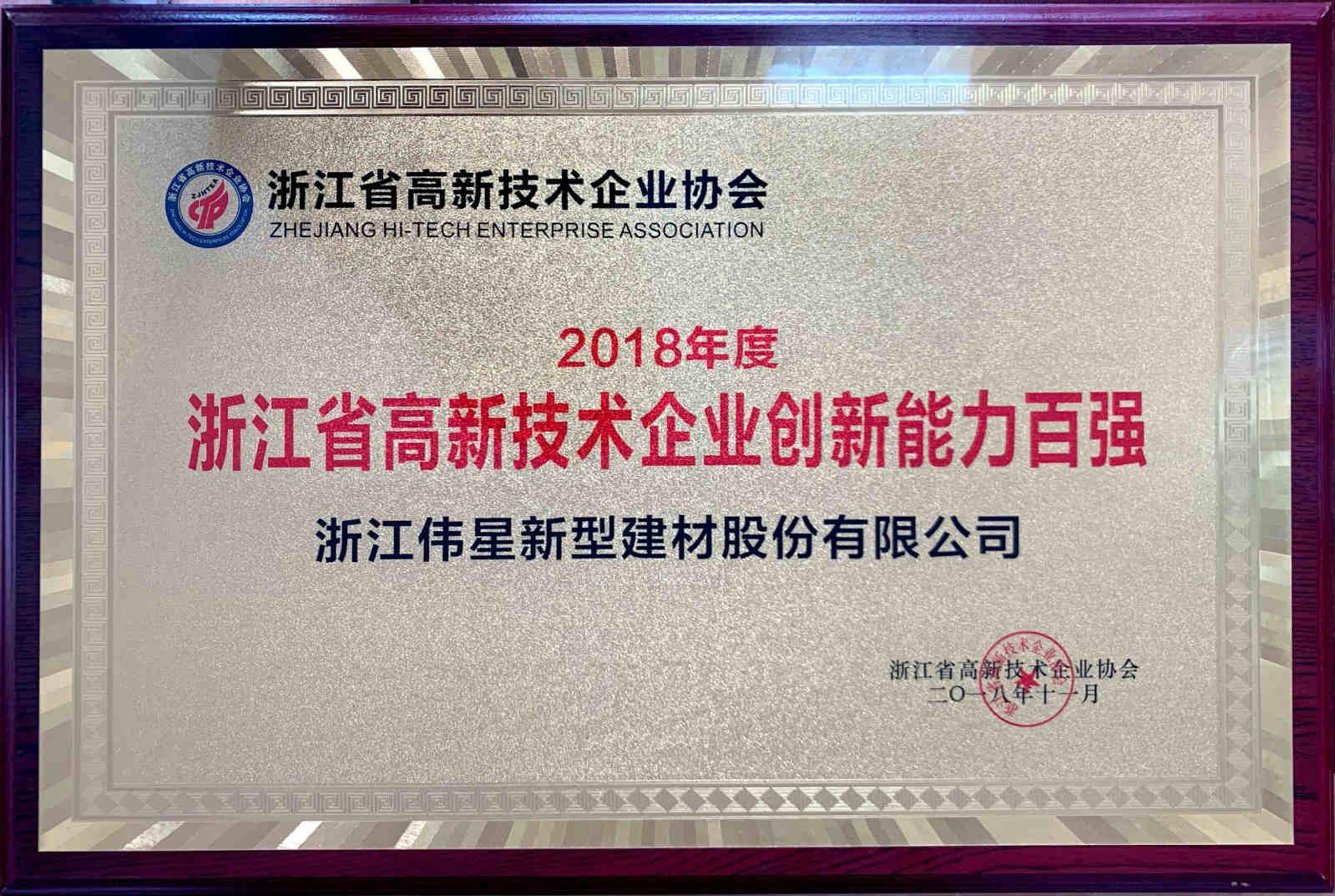 """榜上有名!伟星新材斩获 """"浙江省高新技术企业创新能力百强"""