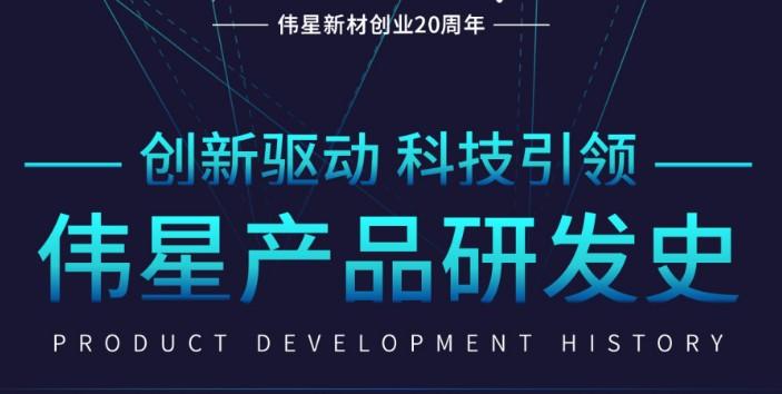 创新20年 l 伟星产品研发史