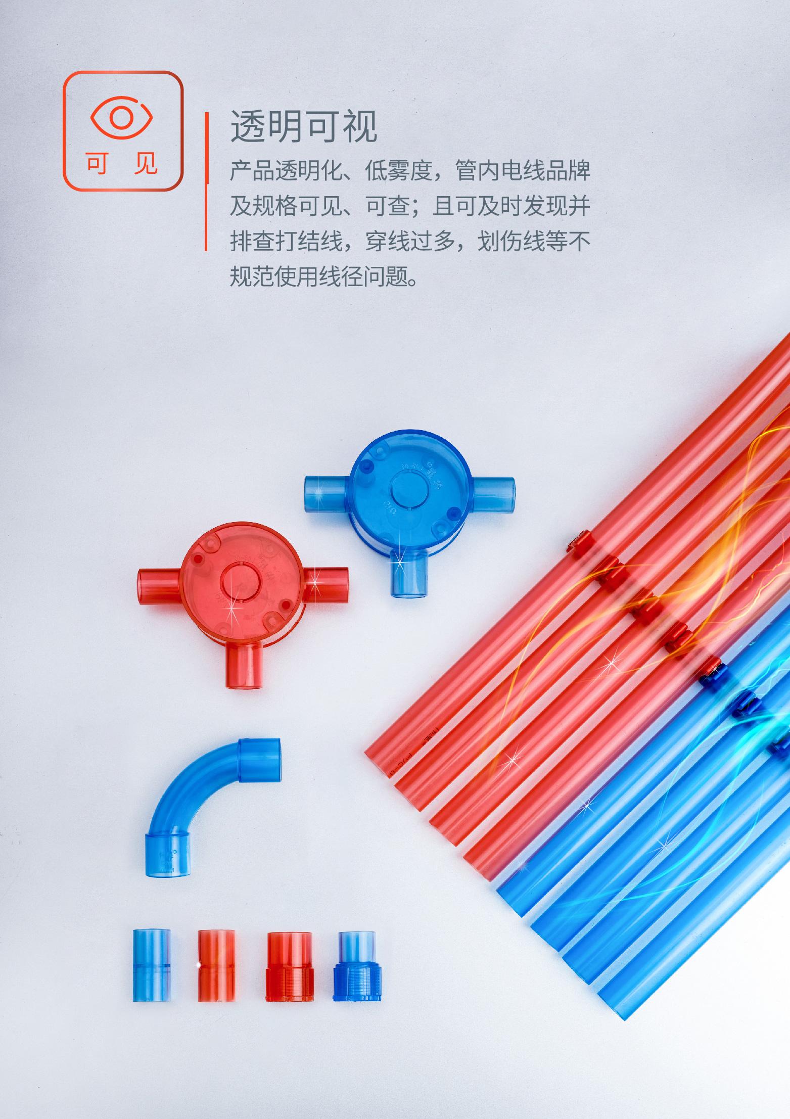PVC-U可视化电工套管详情页(转曲),(1)_画板-1_02.jpg